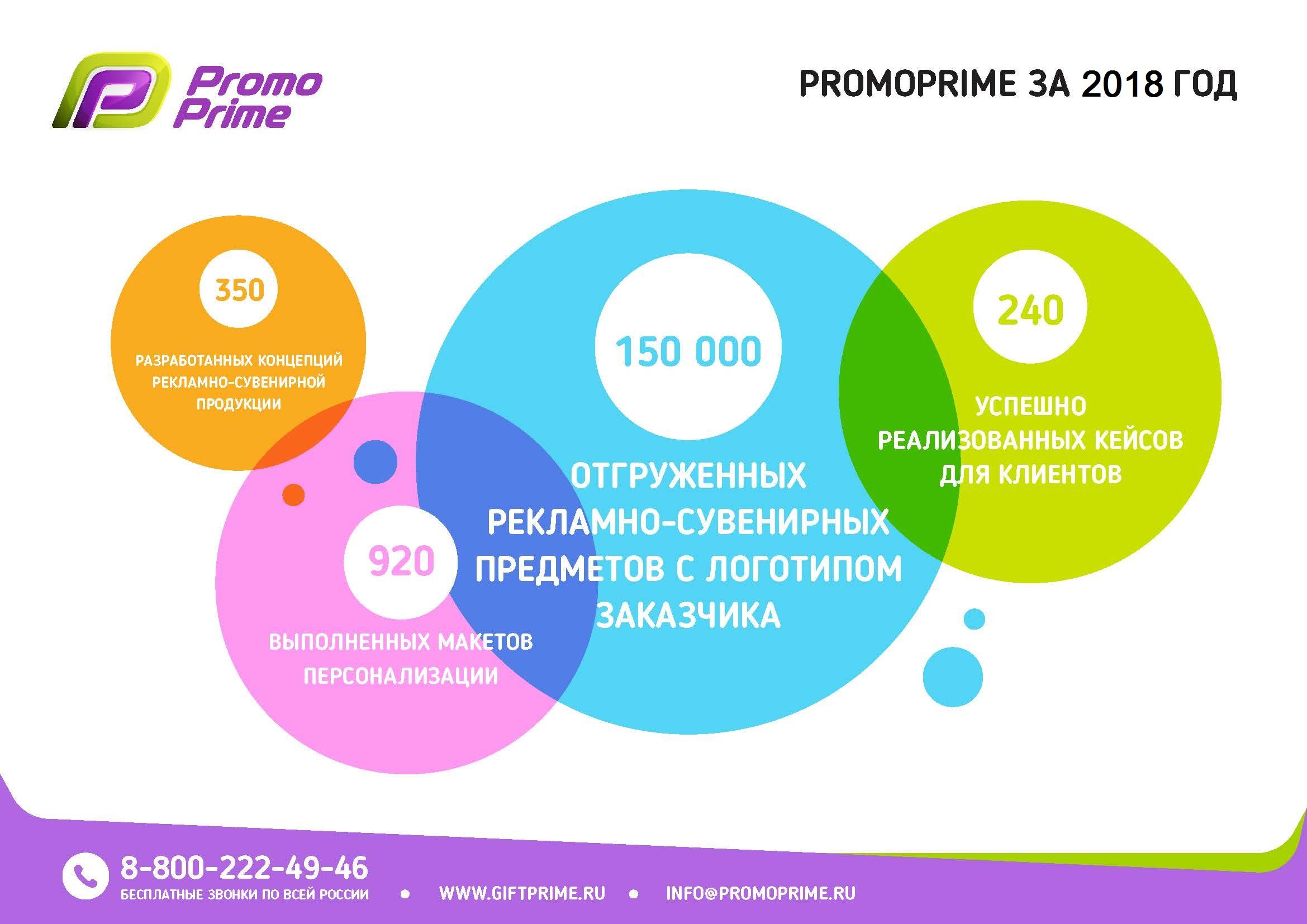 PromoPrime_info-kit_obshhij_Stranitsa_03