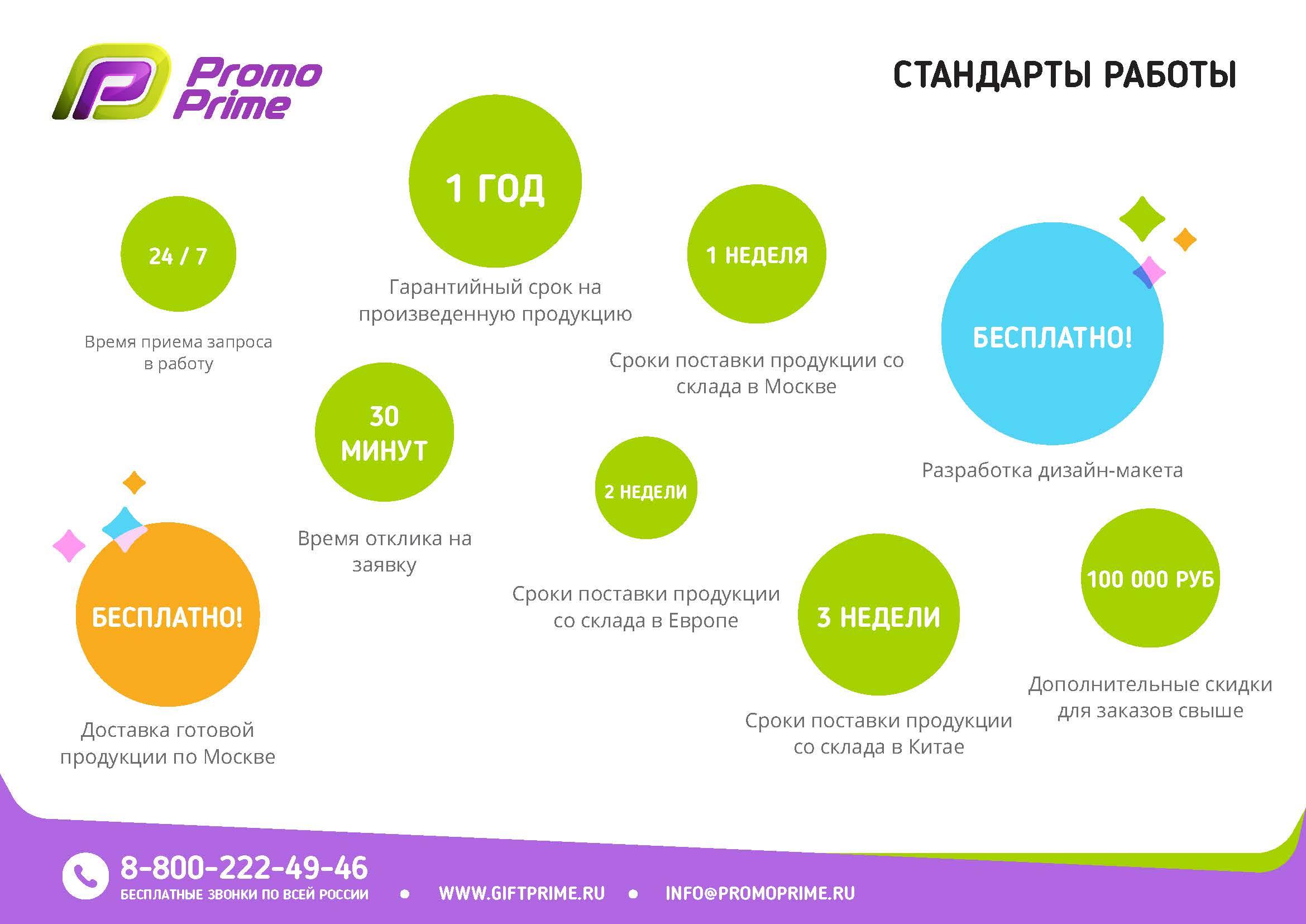 PromoPrime_info-kit_общий_Страница_04