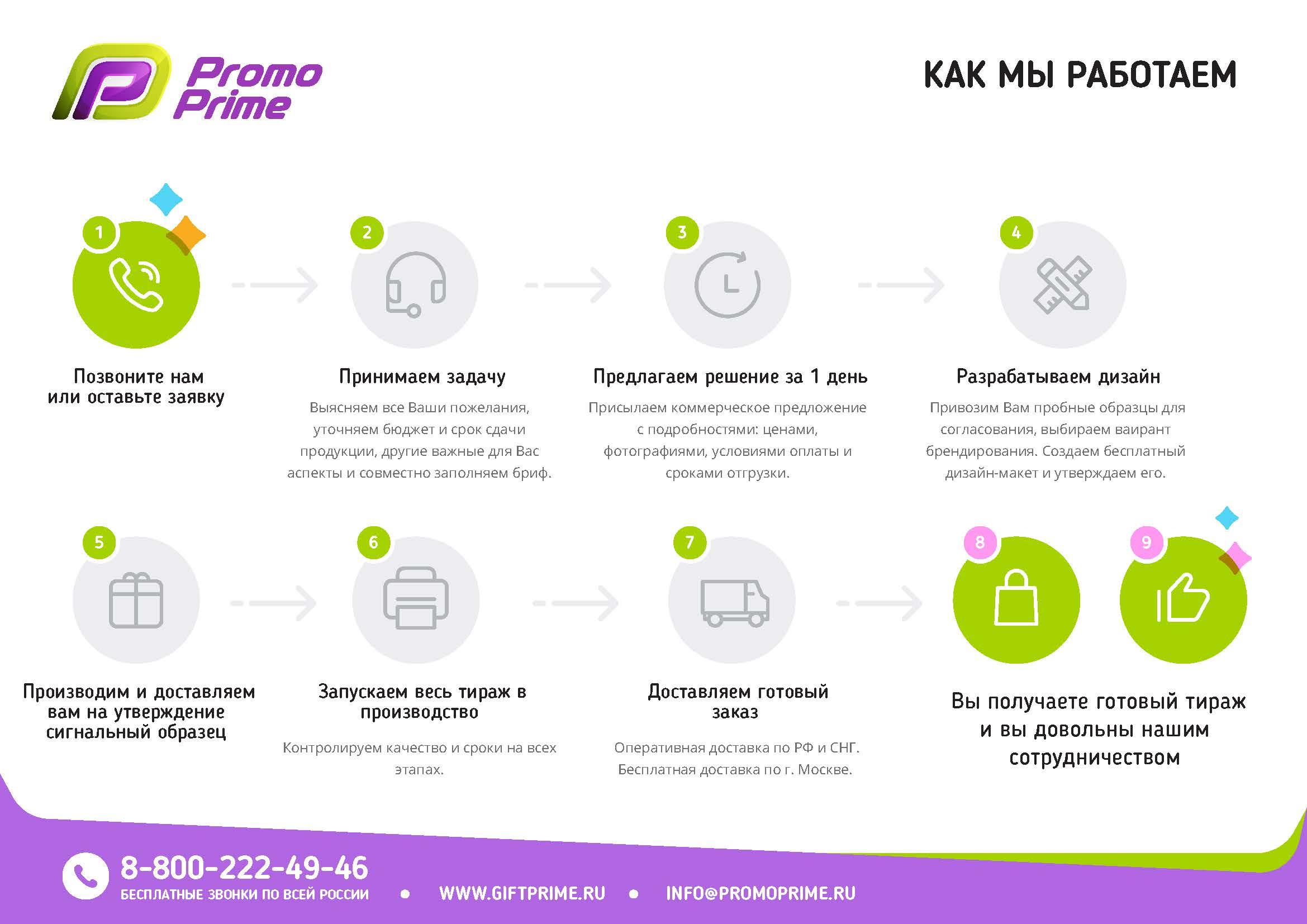 PromoPrime_info-kit_общий_Страница_05